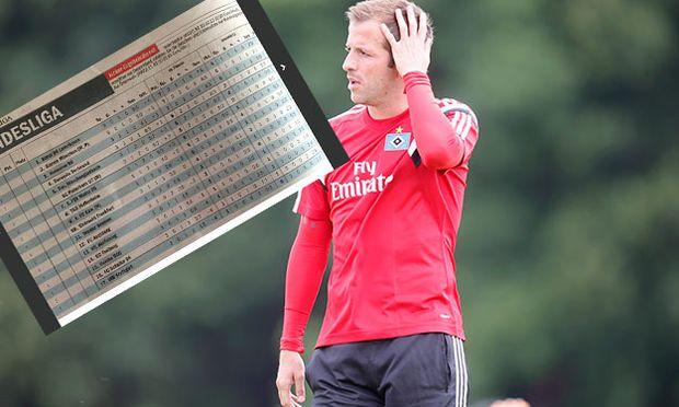Hamburger SV - Training Session / Bild: (c) Bongarts/Getty Images (Joern Pollex)